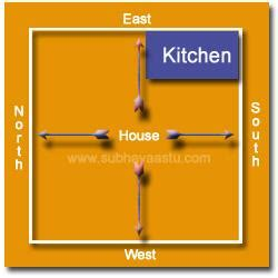 Vaastu Tips For Kitchen by Vastu Shastra Tips For Kitchen Stove At Southeast Sink