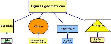 figuras geometricas lados y vertices actividad 2 el mundo de las matematicas