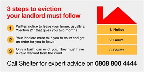 how do i section someone eviction with a section 21 notice shelter england