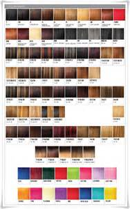 what is kanekalon hair types chart xpressions hair extensions colour chart hair weave