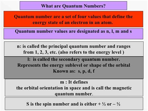 What Is A Quantum Of Light Called by Quantum Numbers