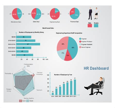 Hr Metrics Template Hr Dashboard Template 21 Free Word Excel Pdf Documents Download Free Premium Templates