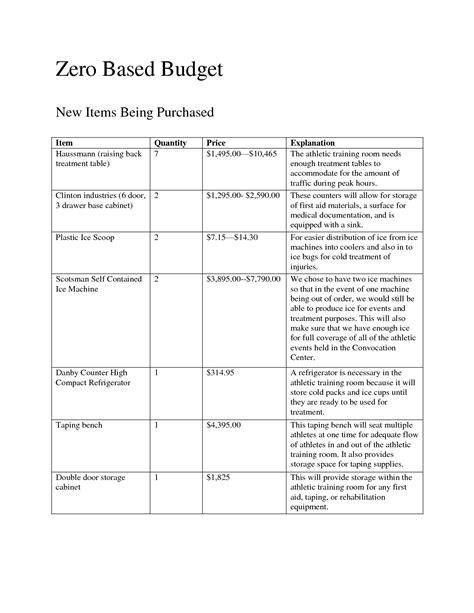 zero budget template 16 best images of free income and expense worksheet
