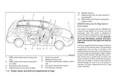 2004 nissan quest engine system diagram free