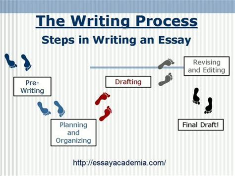 The Steps To Writing An Essay by Steps In Writing An Essay On Vimeo