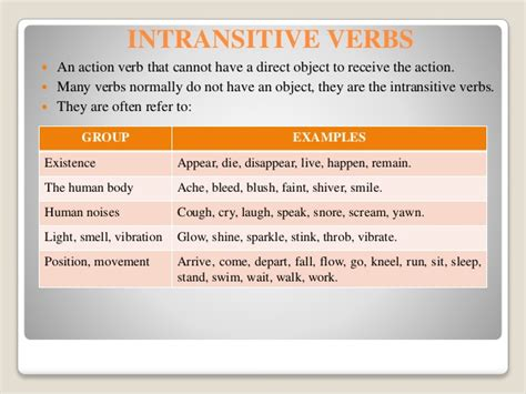 subject intransitive verb pattern exles verbs regular irregular transitive intransitive
