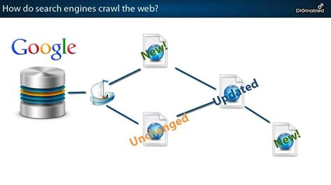 What Do Search Hows Search Engines Work How Do Search Engine Crawlers Work