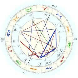 lea seydoux natal chart jean paul goude horoscope for birth date 8 december 1938