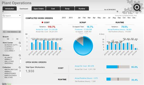 operations dashboard template image gallery it operations dashboard