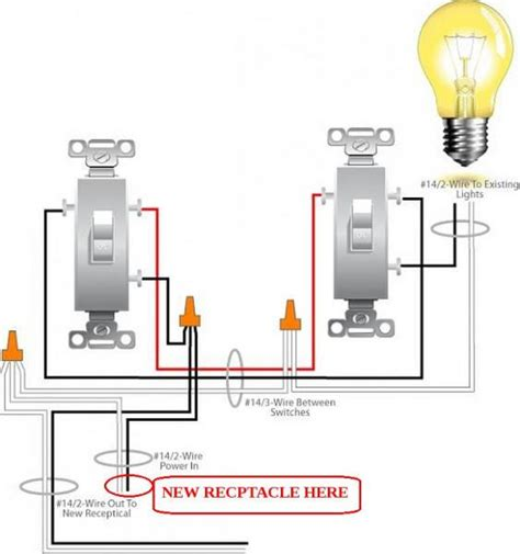 3 way switch wiring diagram adding outlet 3 free engine