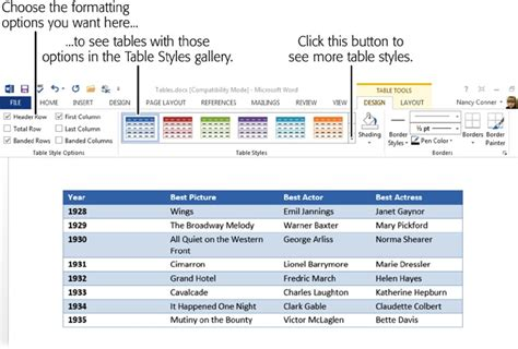 Change Table To Table Classic 2 Style Table Style Light 2 Excel 2013 How To Add Styles Tables In Powerpointcustomizing The Pivot