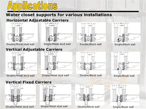 Water Closet Carrier Dimensions by Water Closet Supports Sales Presentation By R Smith