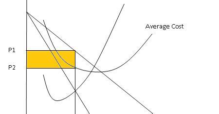 the ramblings of an economics the ramblings of an economics student principles of