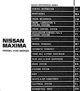 nissan maxima fuse box diagram get free image about wiring diagram