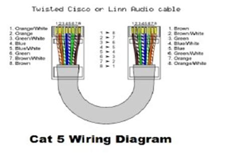 color diagram for cat 5 color free engine image for user