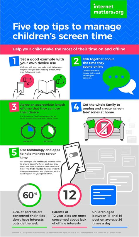 screen time in the time a parenting guide to get and safe books managing children s screen time matters
