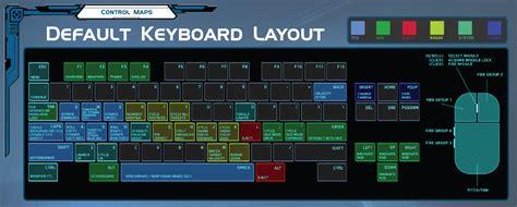 keyboard layout star citizen german deutsch star citizen mit voice attack