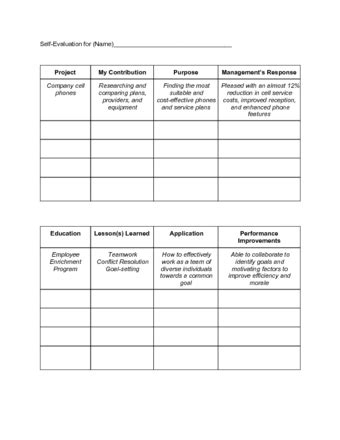 How To Write A Self Evaluation With Sle Evaluations Self Performance Review Template
