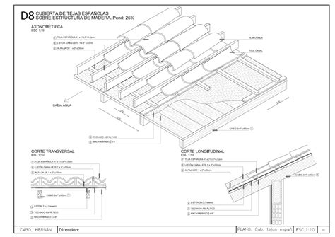 piombatura denti detalles constructivos de techos 28 images detalles