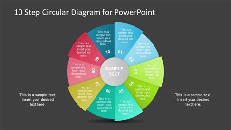 10 step circular diagram style for powerpoint slidemodel 10 step circular diagram style for powerpoint slidemodel