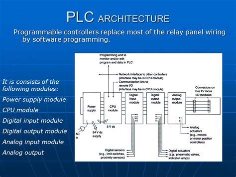 plc panel wiring free diagrams pictures ups panel