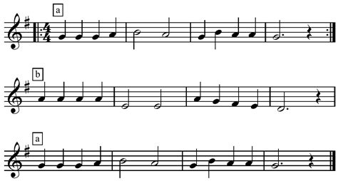 theme melody definition repetition music wikipedia
