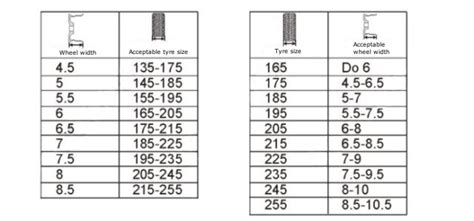 wheel width  offset  explained oponeocouk
