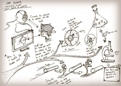Sketches Ideas by Idea Generation Azide3creatives