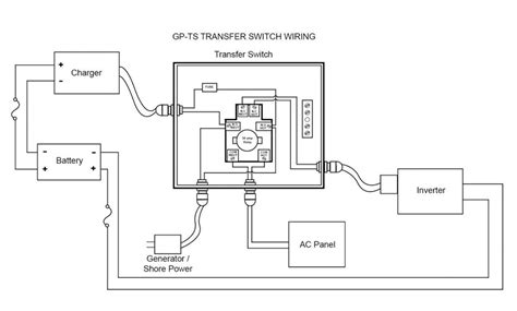 rv transfer switch wiring diagram electrical transfer