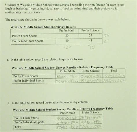two way relative frequency table worksheet worksheet