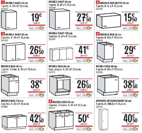 meubles de cuisine brico d駱ot les arrivages brico d 233 p 244 t du 21 ao 251 t