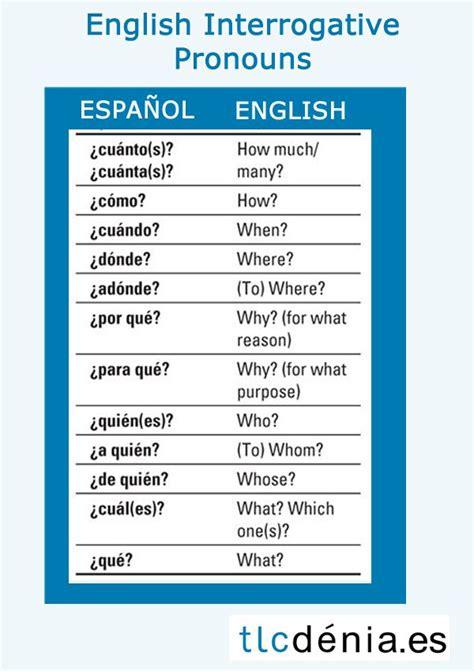 preguntas en ingles gramatica pronombres interrogativos en ingl 233 s gram 225 tica