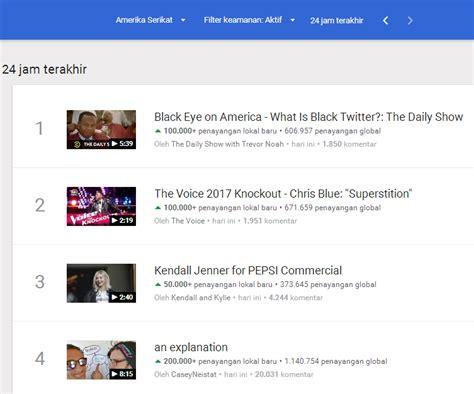 Trik Cara Mudah Membuat Video Youtube Slide Show Dengan | trik cara mudah membuat video youtube slide show dengan
