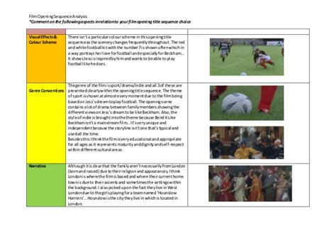 Bend It Like Beckham Essay by Bend It Like Beckham Opening Sequence Analysis Report Sheet