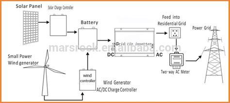 grid tie inverter diagram 500w grid tie inverter wide dc input micro inverter 22v