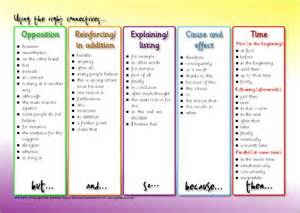 Sparklebox grade 5 pinterest the brits words and google