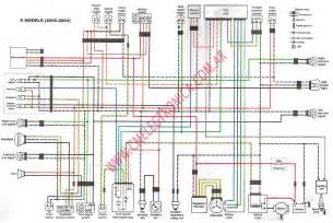 diagrama suzuki drz400s
