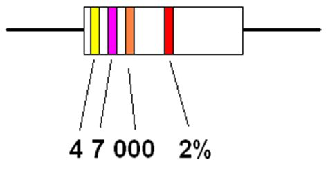 47k ohm resistor color code 47k resistor code 28 images 47k resistor 0 25w resistor colour codes 1k ohm resistor www