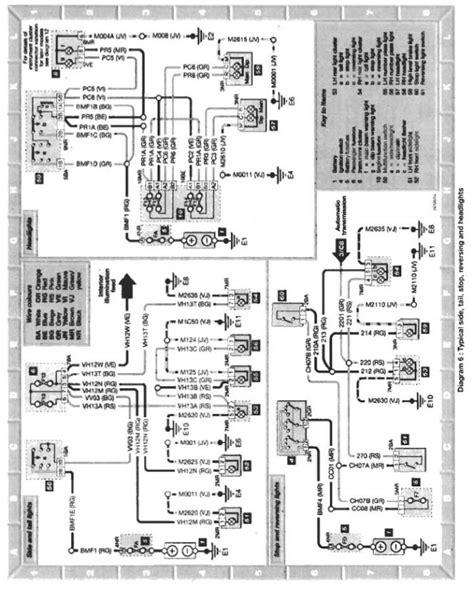 citroen relay wiring diagram free hqdefault jpg wiring