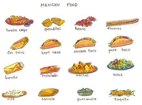 food drawings free mexican food illustrated menus food