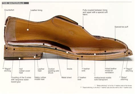 leather shoe construction methods goodyear