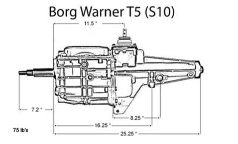 t5 transmission diagram t5 info page lugnutz65chevystepside