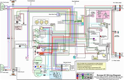 renault scenic 1 wiring diagram wiring diagram with