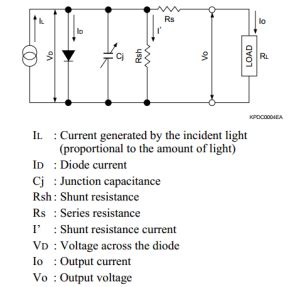 kaki transistor bc557 pin photodiode equivalent circuit 28 images pin photodiode equivalent circuit 28 images