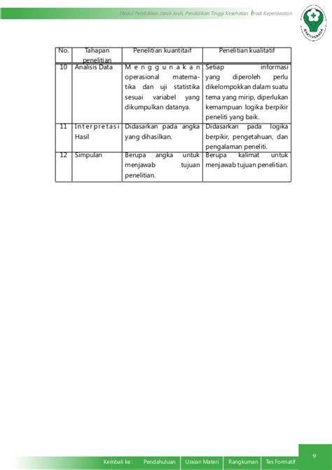 format analisis jurnal keperawatan tahapan penelitian keperawatan