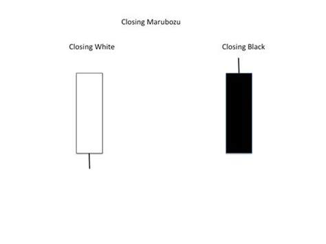 pattern white marubozu closing marubozu tutorial