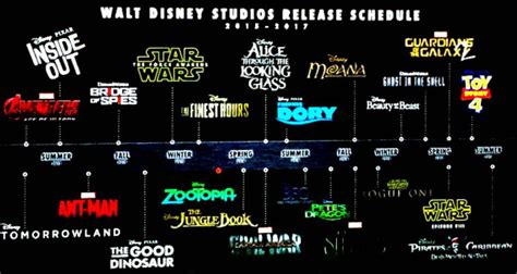 disney schedule walt disney studios release schedule disney