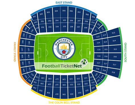entradas para la premier league manchester city vs manchester united 10 11 2018 football