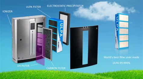 ulpa air purifier the best progenion air purifier