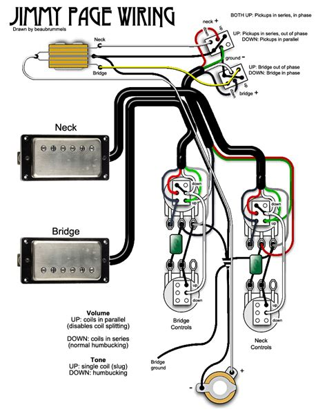 gaps in the wiring diagrams seymour duncan 59 diagram